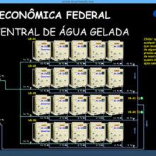 Caixa Econômica Federal - Sistema de Automação CAG01