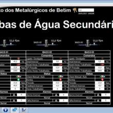 Sindicato dos Metalurgicos de Betim - Supervisório do Sistema BMS de Automação 7