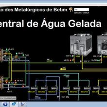 Sindicato dos Metalurgicos de Betim - Supervisório do Sistema BMS de Automação 6