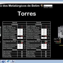 Sindicato dos Metalurgicos de Betim - Supervisório do Sistema BMS de Automação 8